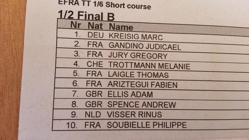 (reportage course)  Championnat d'europe -  Neuville Poitou - Page 3 13882210
