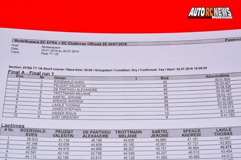 (reportage course)  Championnat d'europe -  Neuville Poitou - Page 3 Ce-tt-10