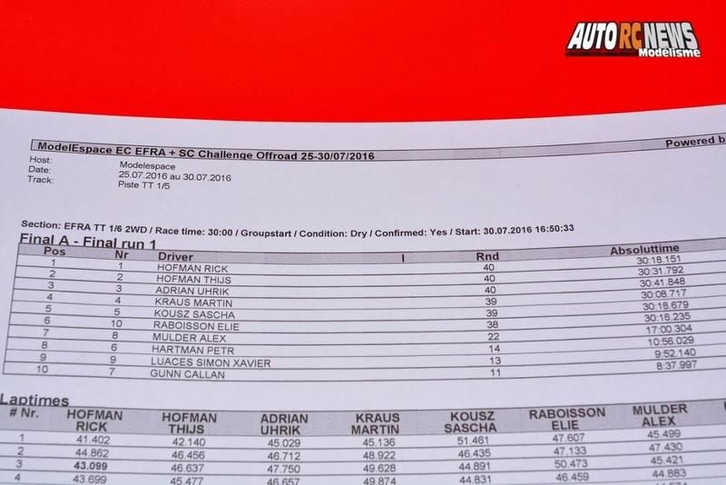 (reportage course)  Championnat d'europe -  Neuville Poitou - Page 3 Ce-tt-11