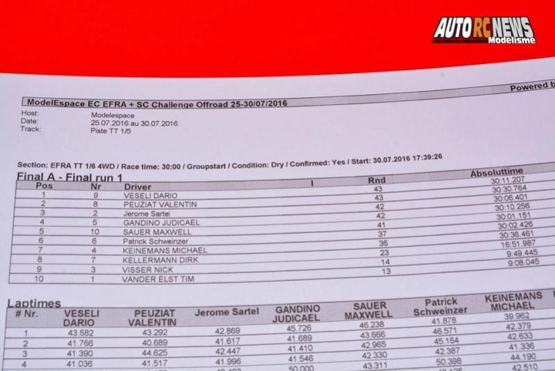 (reportage course)  Championnat d'europe -  Neuville Poitou - Page 3 Ce-tt-12