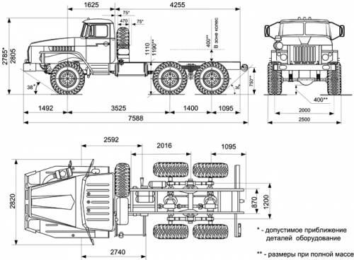 ural 4320 6X6  Ural_410