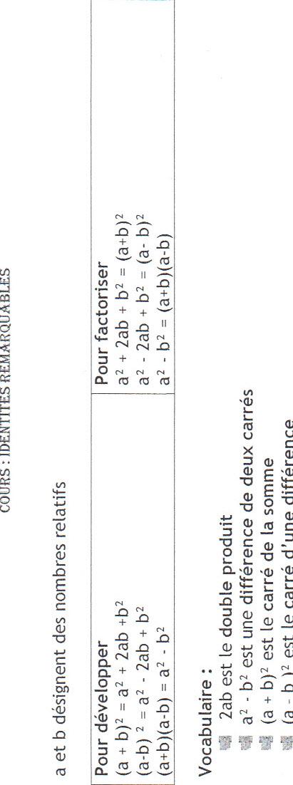 Les identités remarquables Maths10