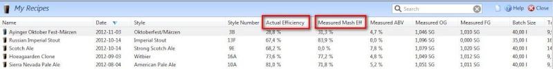 Problème d'efficacité 0410