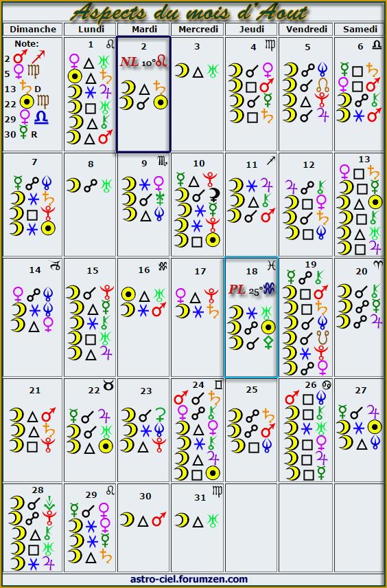 Aspects du mois d'Aout - Page 7 Calend11