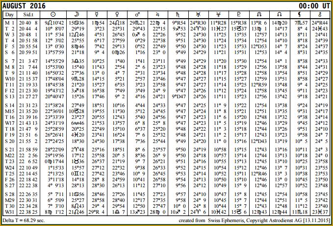 Aspects du mois d'Aout - Page 7 Calend12