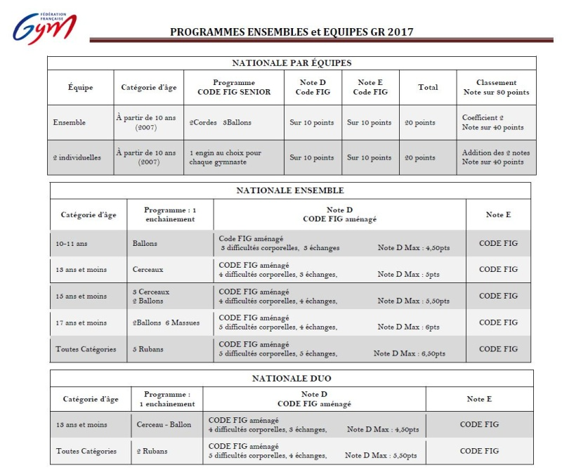 Infos et engins saison 2016-2017 - Page 5 110