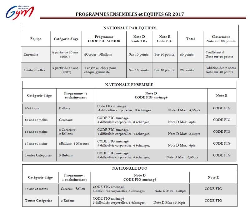 Infos et engins saison 2016-2017 110