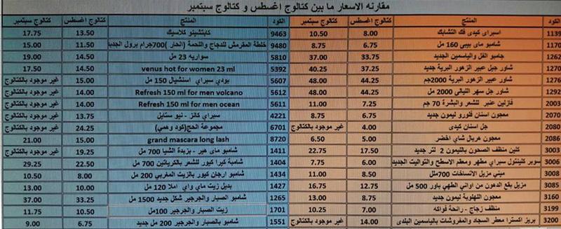 مقارنه اسعار المنتجات والعروض بين كتالوج اغسطس وكتالوج سبتمبر 2016 110