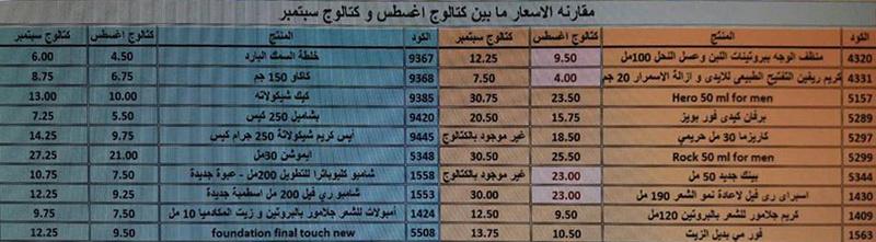 مقارنه اسعار المنتجات والعروض بين كتالوج اغسطس وكتالوج سبتمبر 2016 210