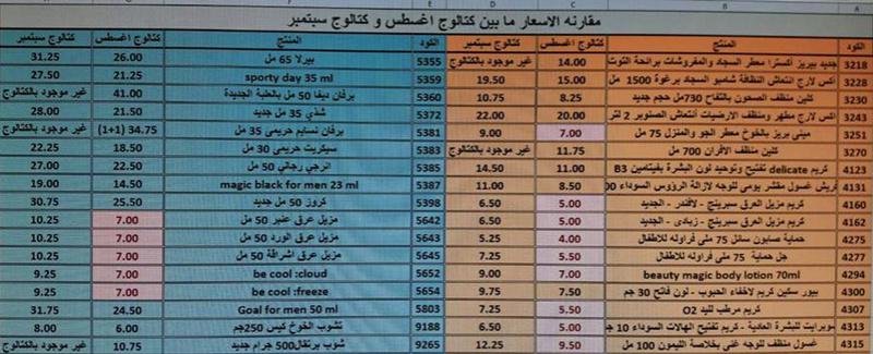 مقارنه اسعار المنتجات والعروض بين كتالوج اغسطس وكتالوج سبتمبر 2016 311
