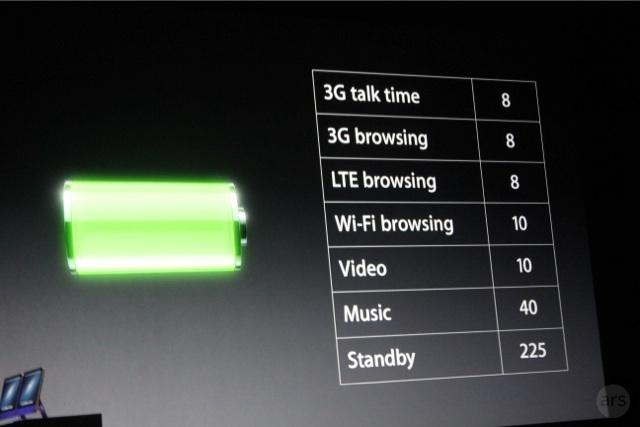 [LIVE BLOG] Evento Apple per il Nuovo iPhone 5 in diretta su Wrong! Applep13