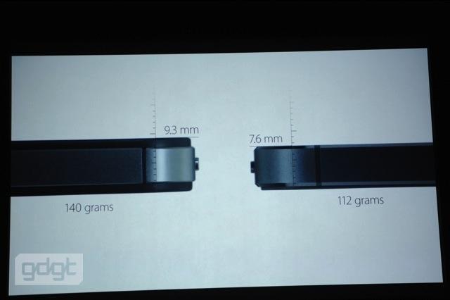[LIVE BLOG] Evento Apple per il Nuovo iPhone 5 in diretta su Wrong! Applep20