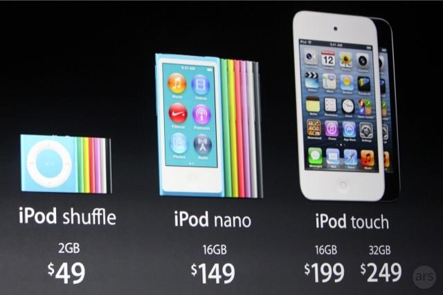 [LIVE BLOG] Evento Apple per il Nuovo iPhone 5 in diretta su Wrong! Applep29