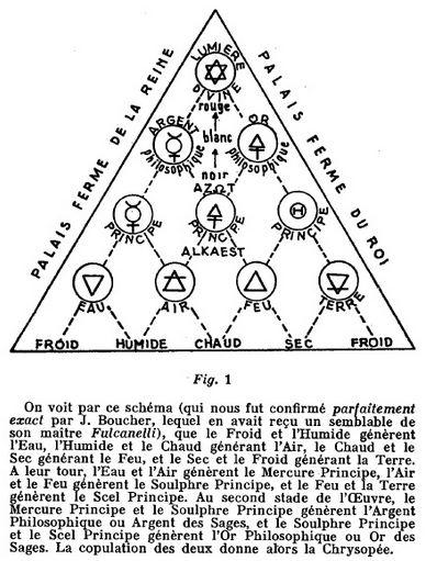 Principes et symboles alchimiques et hermétiques Captur10