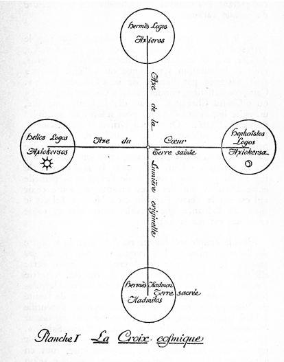 Principes et symboles alchimiques et hermétiques Croix_10
