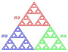 Approche globale ou holistique: systémique, fractale, hologramme, intrication quantique Homoth10