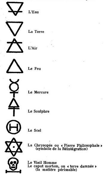 Principes et symboles alchimiques et hermétiques Idaogr10