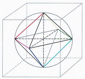 La théorie des éléments, structure symbolique de la connaissance Ses_oc10