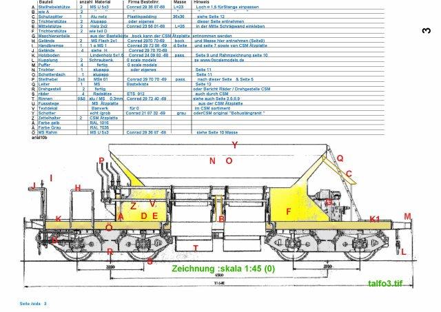 Bauberichte vor 2006  Talfo310