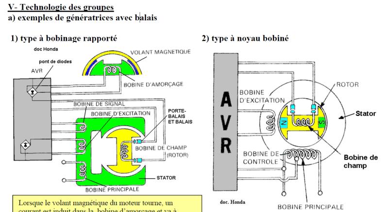 recherche de plan electrique de mon groupe berlan dste5500de3 Princi10