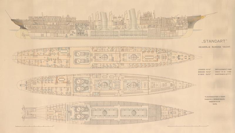 Yacht impérial Standart (1893) Echelle 1:48 - Page 2 14810