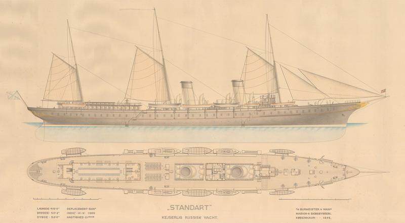 Yacht impérial Standart (1893) Echelle 1:48 - Page 2 4810