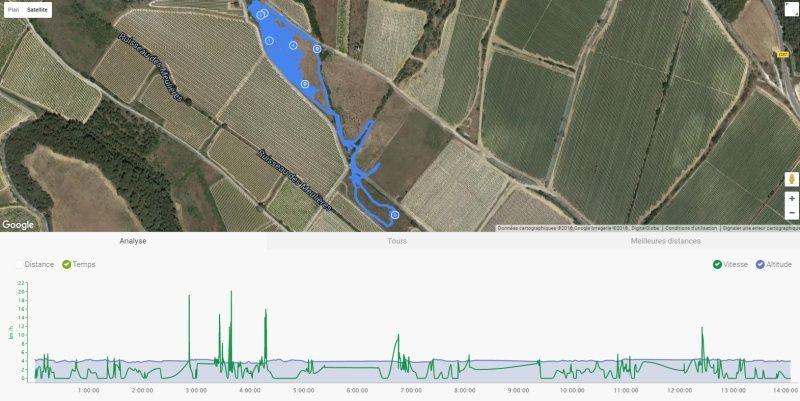 Mesures GPS de déplacement au pré - Page 3 Pp10