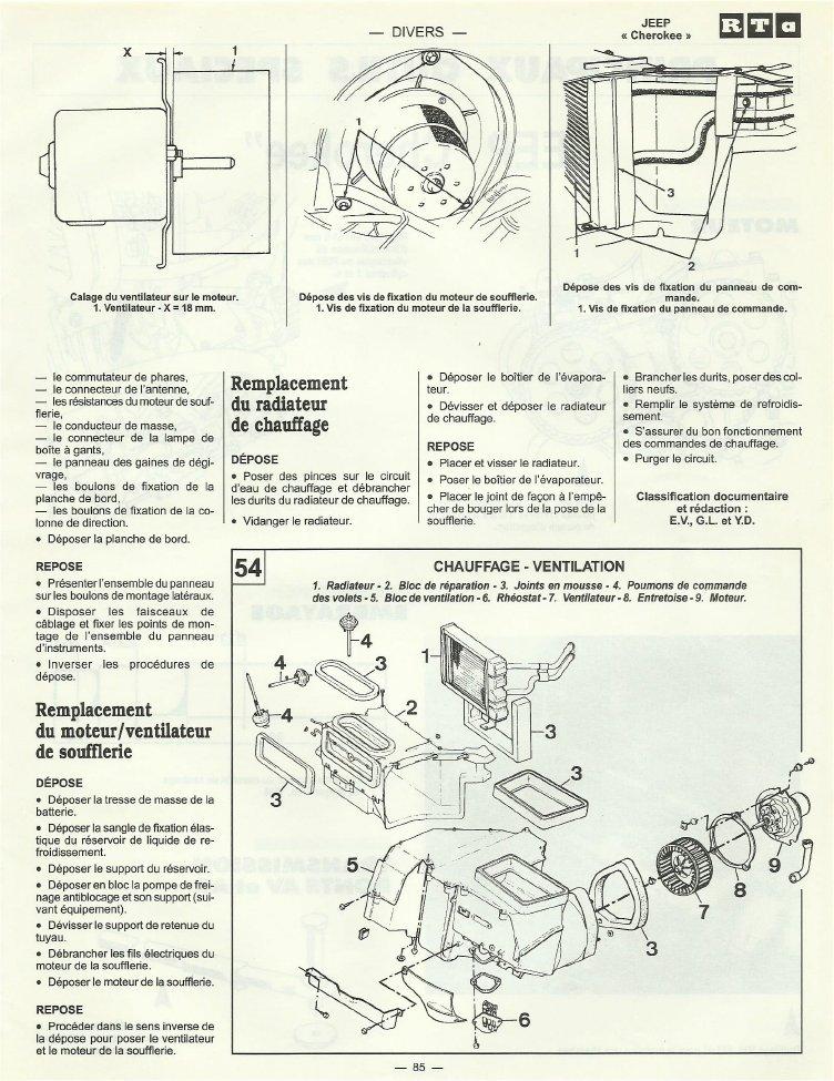 Problème ventilation Xj10