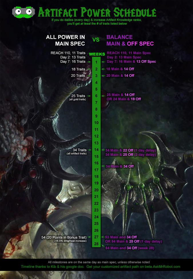 Legion (cinématique et infos) Image110