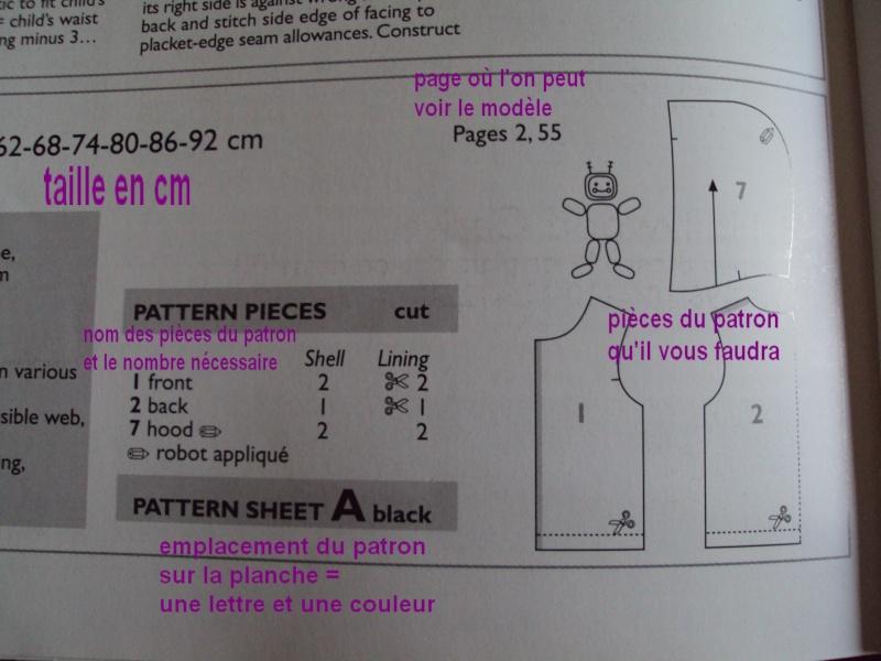 [TECHNIQUE DEBUTANT]- Tutos : comprendre pour démarrer la couture avec Ottobre Dsc04619