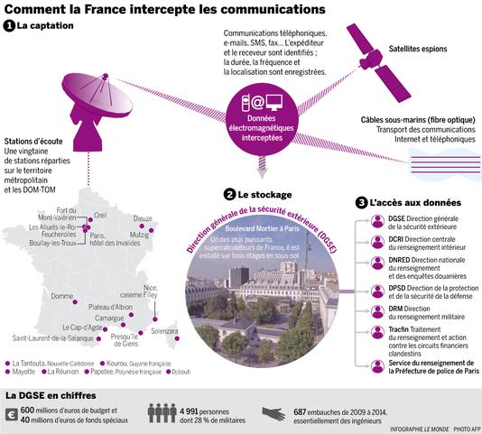 Révélations sur le Big Brother français 34416910