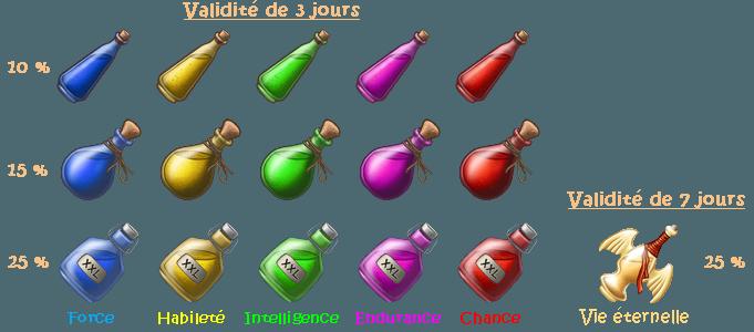 5. Boutiques Potion16