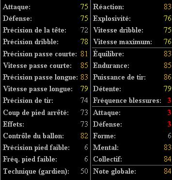 Les statistiques de joueurs Sans_t10