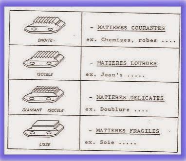 déterminer l'utilisation de votre machine à coudre suivant les griffes d'entrainement Griffe11