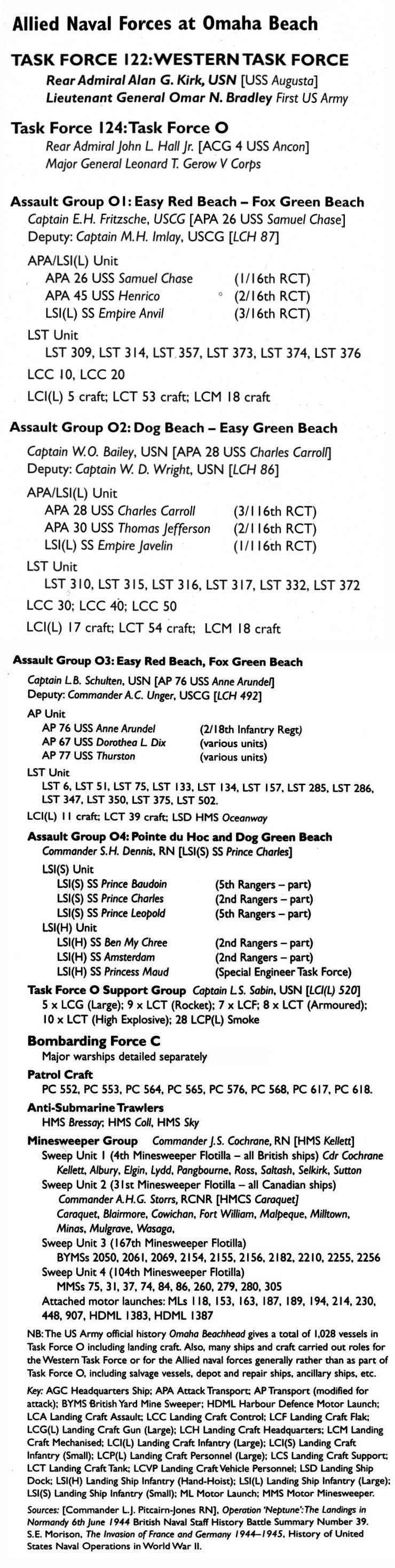 3 - Les forces navales et les bombardements navals prévus sur Omaha Beach le D DAY Forces10
