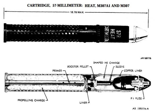 L'ARMEMENT DE LA 4th INFANTRY DIVISION : LE FUSIL SANS RECUL M18 Heat-m10