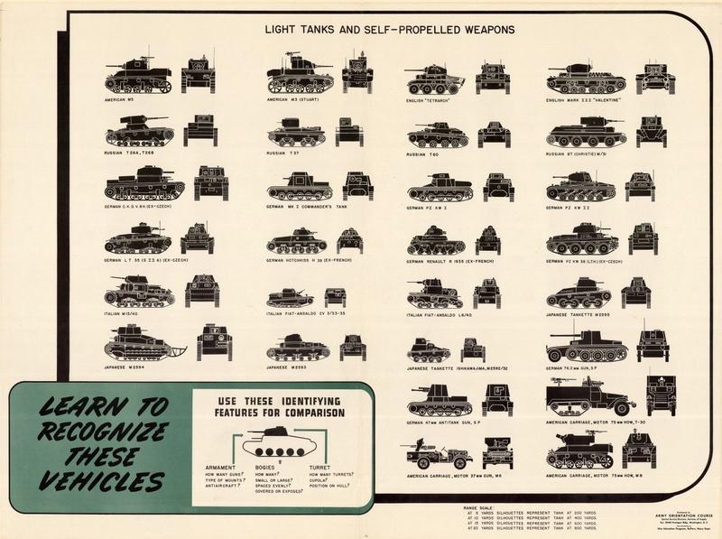 Formation des militaires US Second12