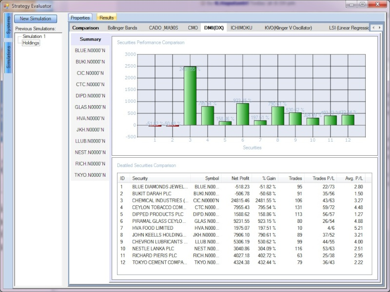 What are the most effective tools in analyzing ?  Dmi10