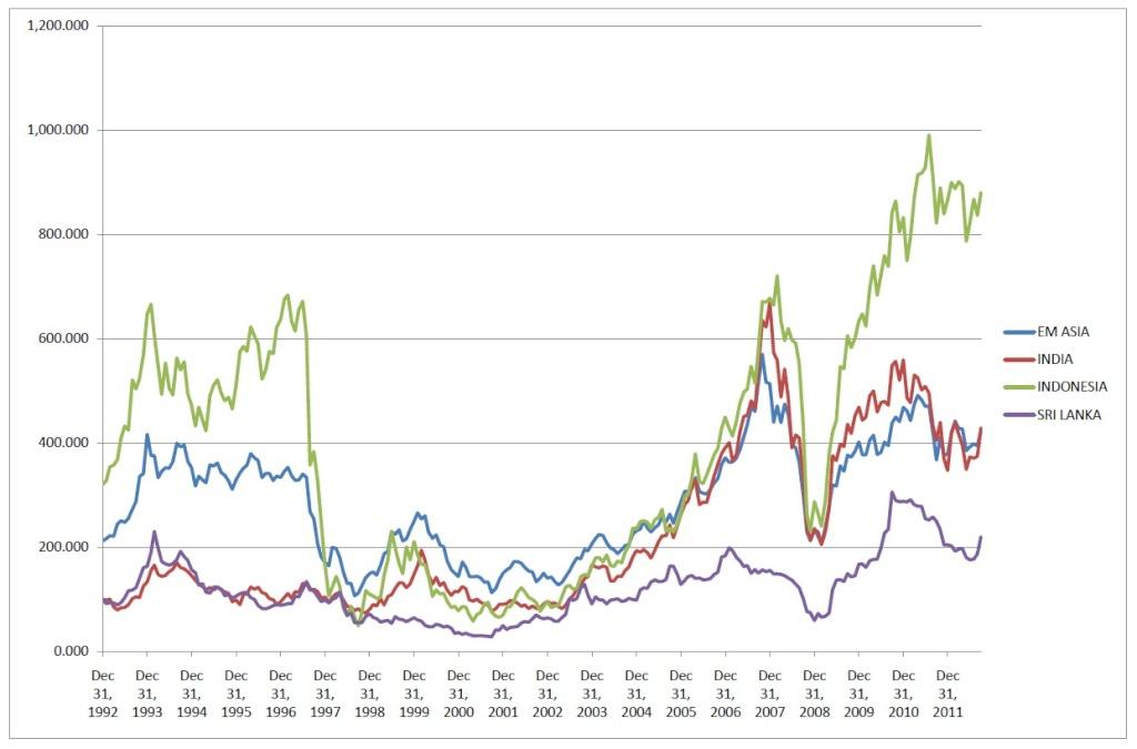 Market looks weak... Histor10