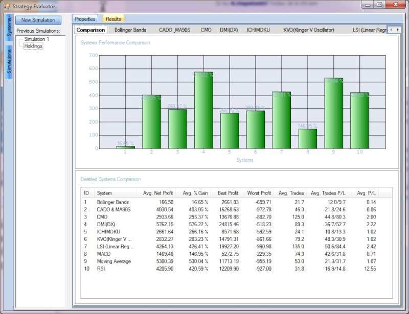 What are the most effective tools in analyzing ?  Overal10