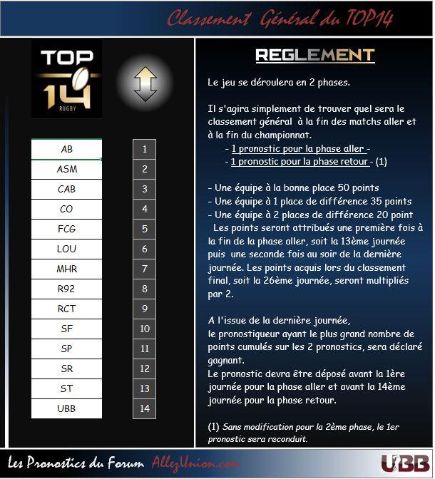 Concours de pronostics Classement Général TOP14 2016/2017 Reglem12