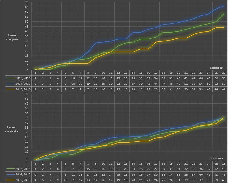 Top14 : autres matchs - Page 5 Stats_10