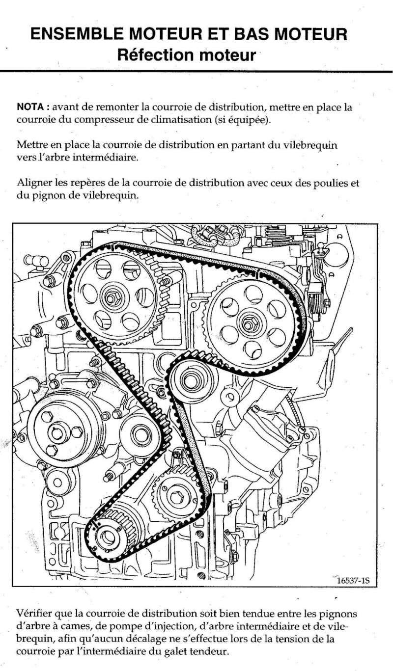 courroie de distribution tdx 4_page11