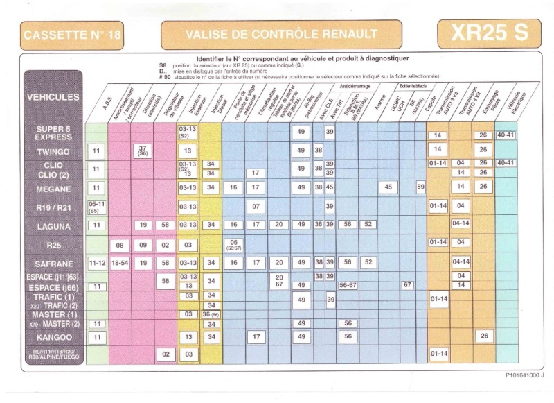 Sujet sur la Valise XR25 8_list12