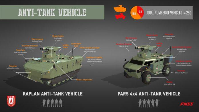 Armée Turque/Turkish Armed Forces/Türk Silahlı Kuvvetleri Turqui12