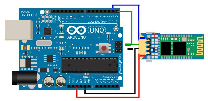 Guida per utilizzare Arduino BT Control  Arduin10