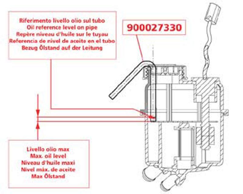 Niveau du liquide du systeme cambiocorsa sur 4200 Niveau13