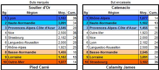 JCDR n° 205 Buteur12