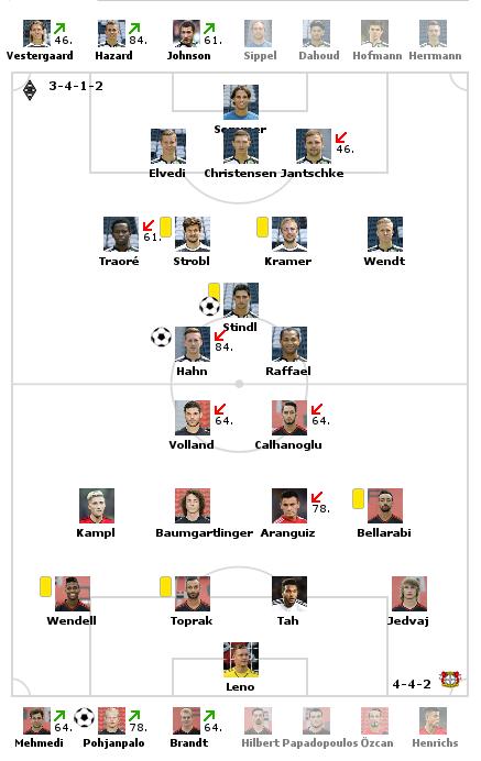 Borussia Mönchengladbach - Page 14 Bmgb0410