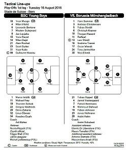 Borussia Mönchengladbach - Page 14 Th-lin10